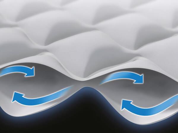 Supreme Air-Flow toplaag